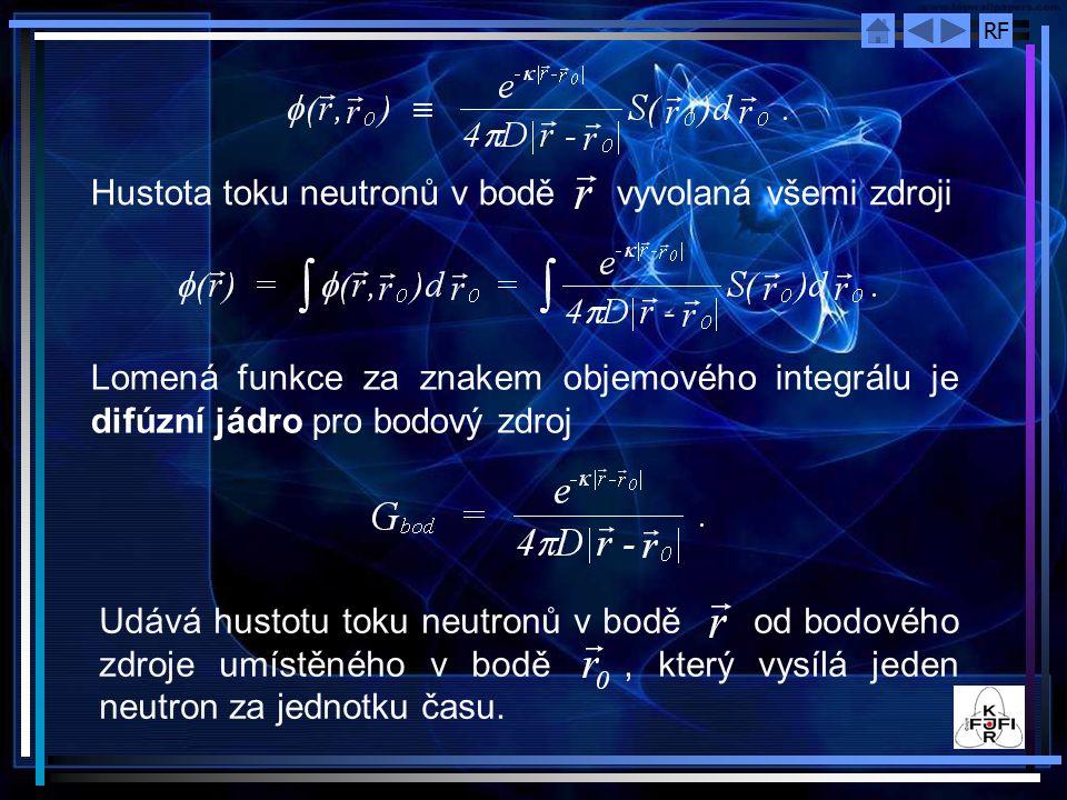 Hustota toku neutronů v bodě vyvolaná všemi zdroji