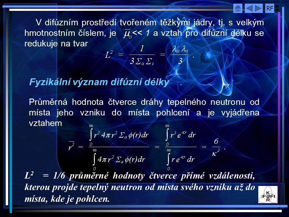 Fyzikální význam difúzní délky