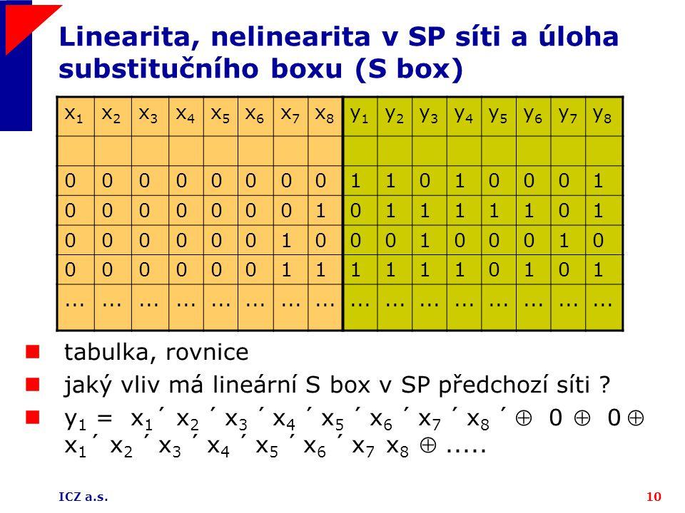 Linearita, nelinearita v SP síti a úloha substitučního boxu (S box)