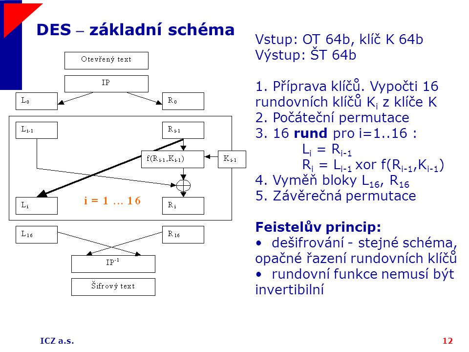 DES – základní schéma Vstup: OT 64b, klíč K 64b Výstup: ŠT 64b