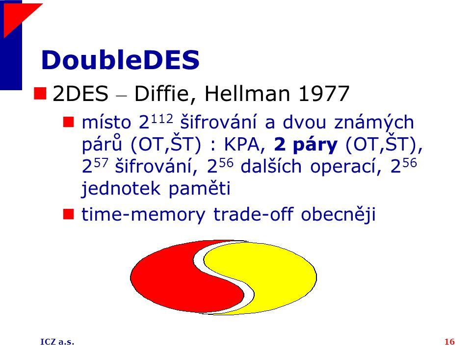 DoubleDES 2DES – Diffie, Hellman 1977