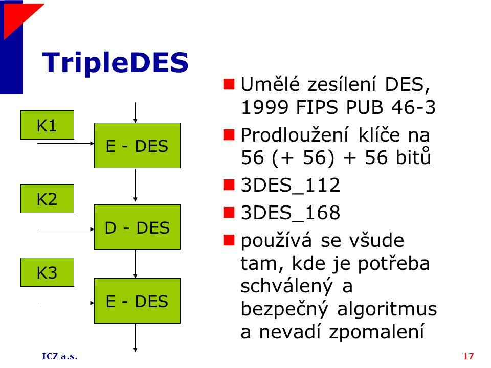 TripleDES Umělé zesílení DES, 1999 FIPS PUB 46-3