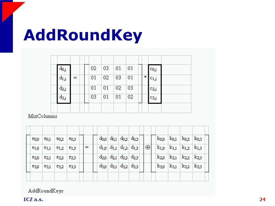 AddRoundKey ICZ a.s.
