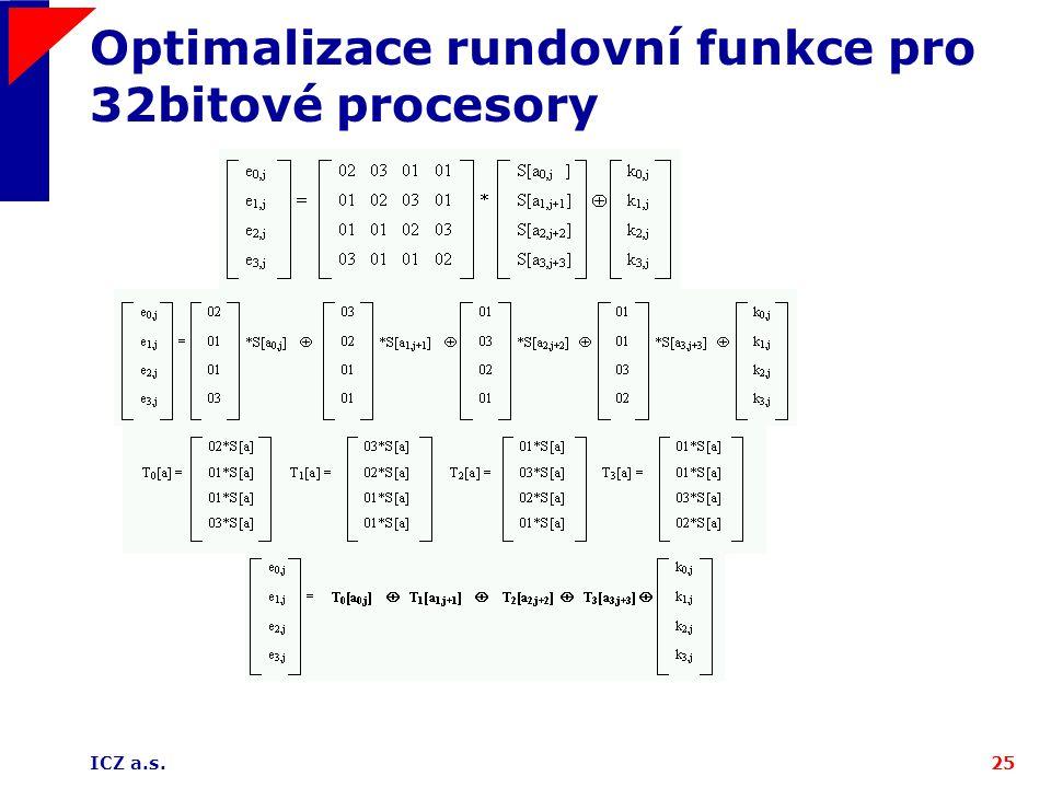 Optimalizace rundovní funkce pro 32bitové procesory