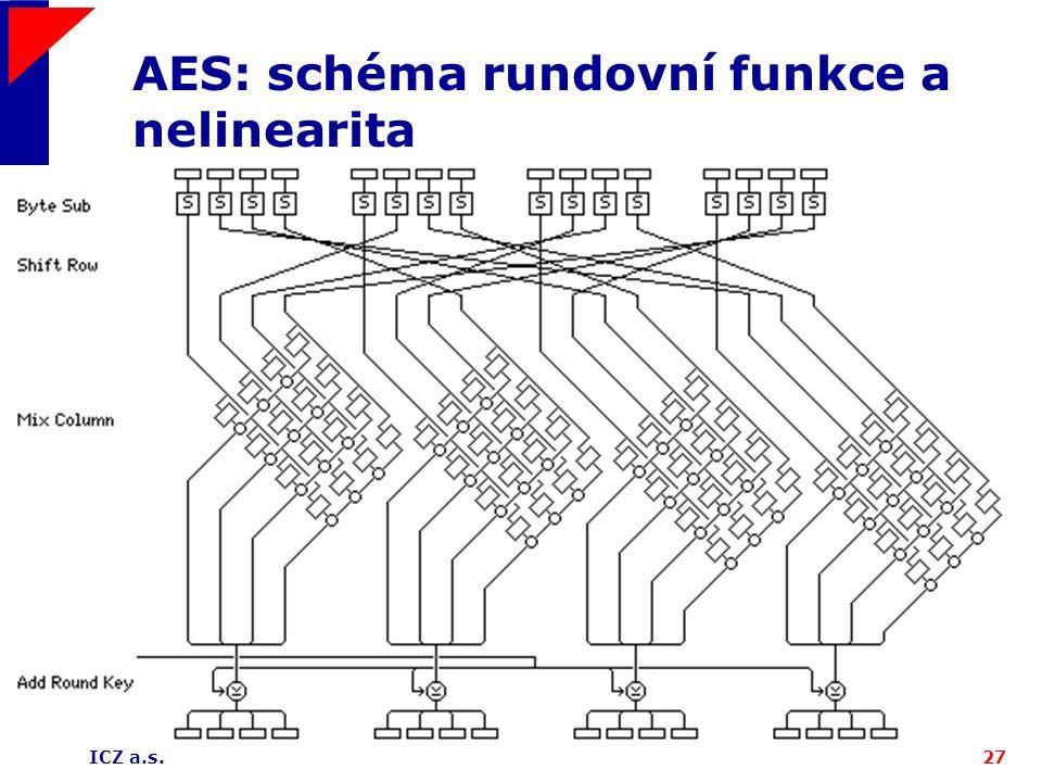 AES: schéma rundovní funkce a nelinearita