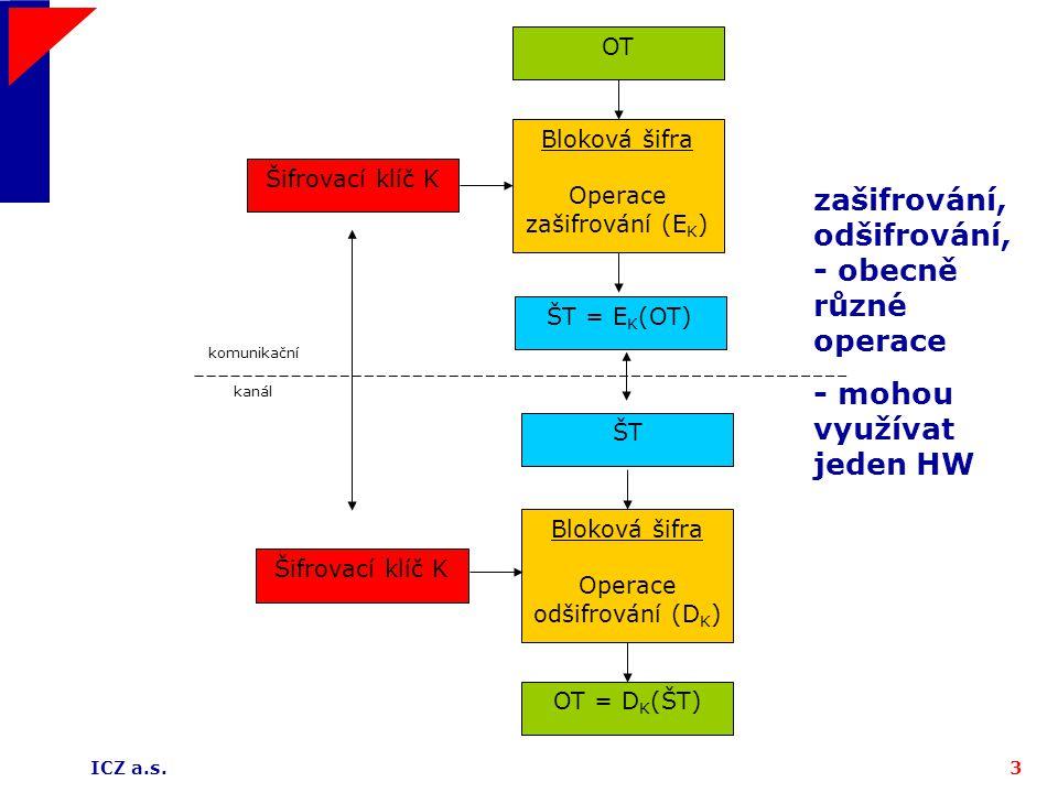 zašifrování, odšifrování, - obecně různé operace