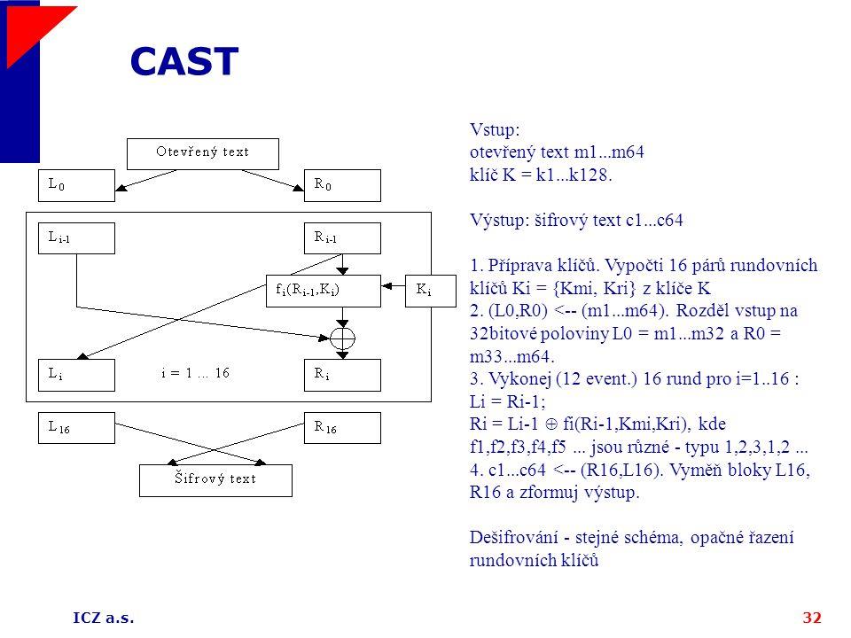 CAST Vstup: otevřený text m1...m64 klíč K = k1...k128.