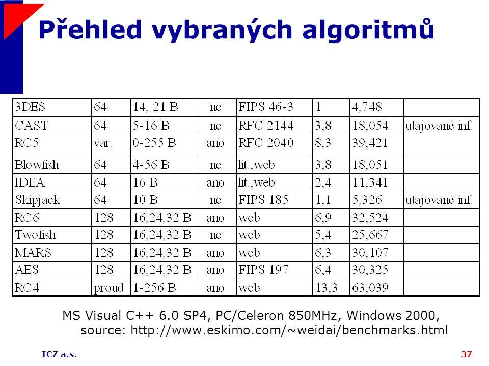 Přehled vybraných algoritmů
