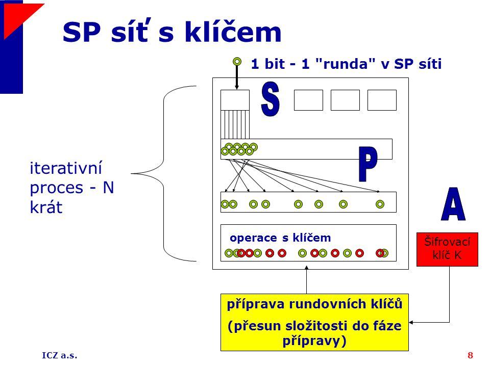 příprava rundovních klíčů (přesun složitosti do fáze přípravy)
