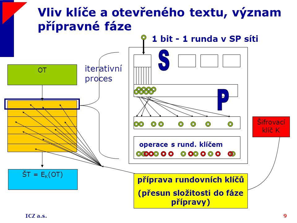 Vliv klíče a otevřeného textu, význam přípravné fáze