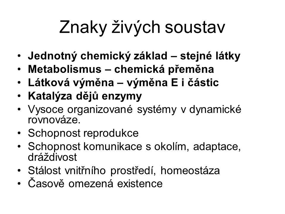 Znaky živých soustav Jednotný chemický základ – stejné látky