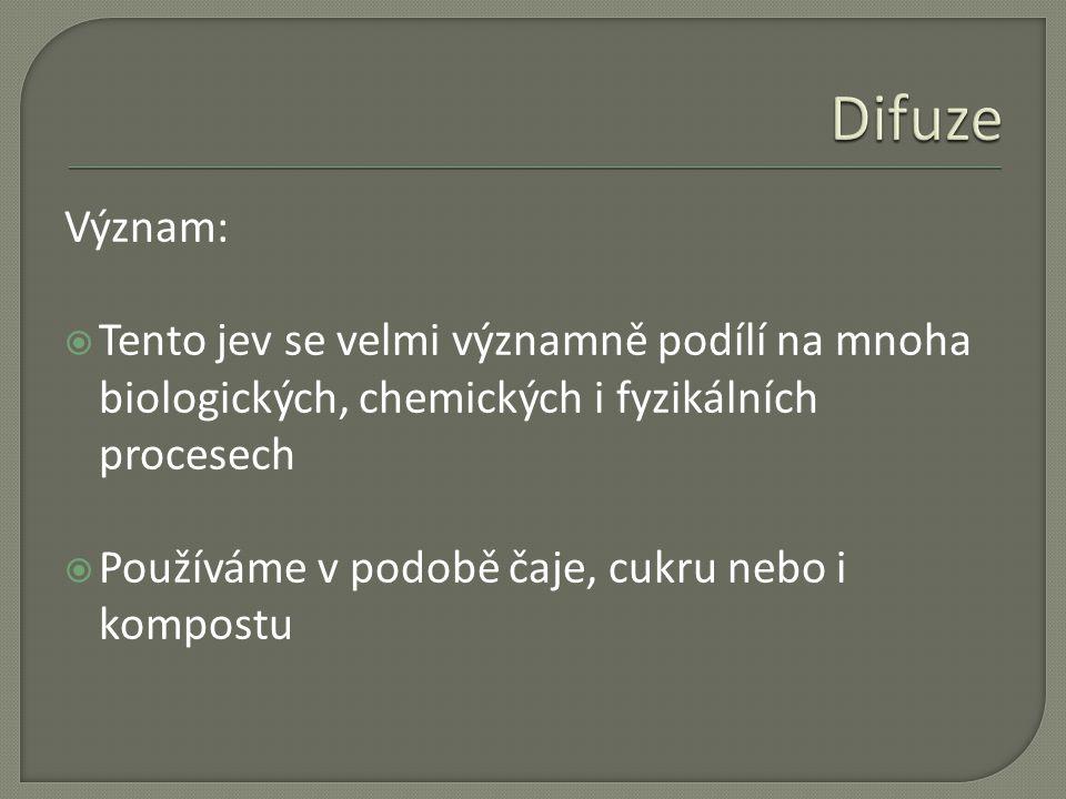 Difuze Význam: Tento jev se velmi významně podílí na mnoha biologických, chemických i fyzikálních procesech.