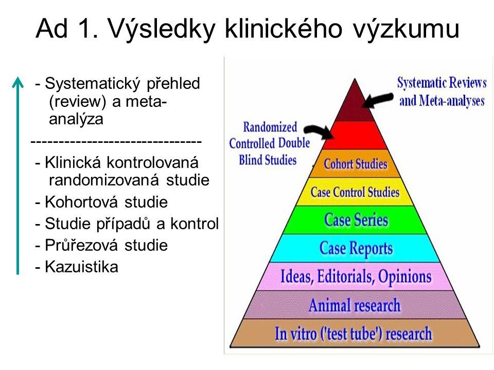 Ad 1. Výsledky klinického výzkumu