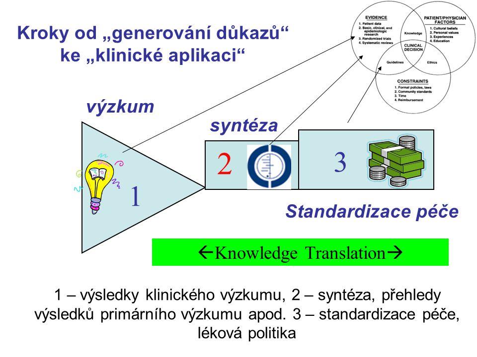 """Kroky od """"generování důkazů ke """"klinické aplikaci"""
