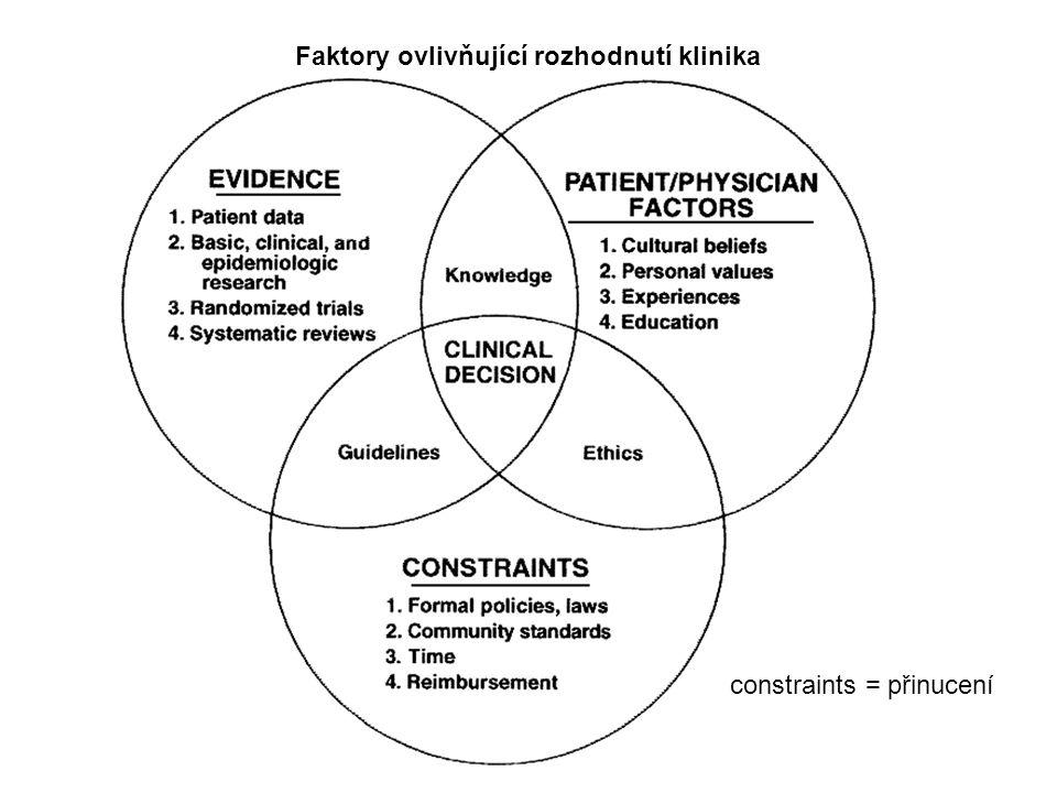 Faktory ovlivňující rozhodnutí klinika