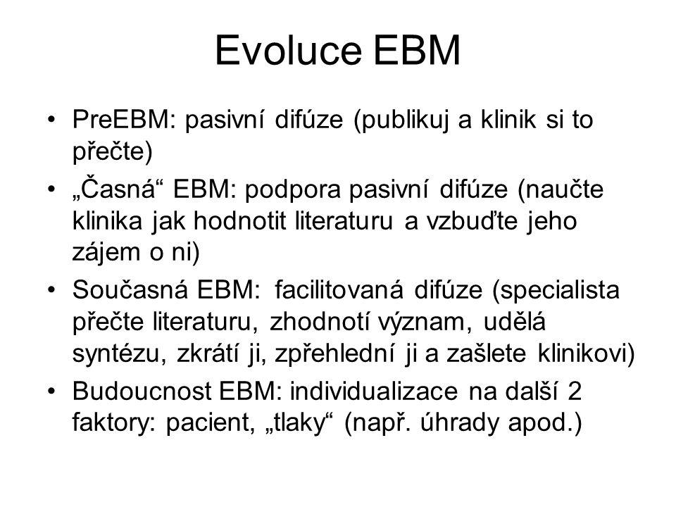 Evoluce EBM PreEBM: pasivní difúze (publikuj a klinik si to přečte)