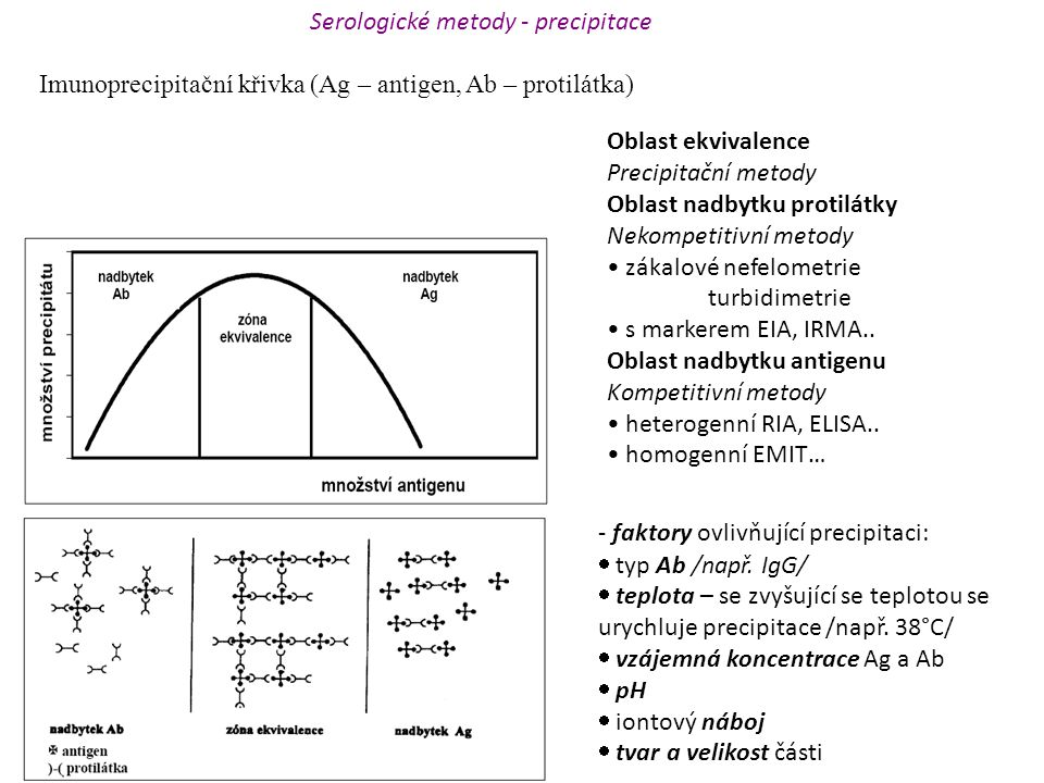 Serologické metody - precipitace