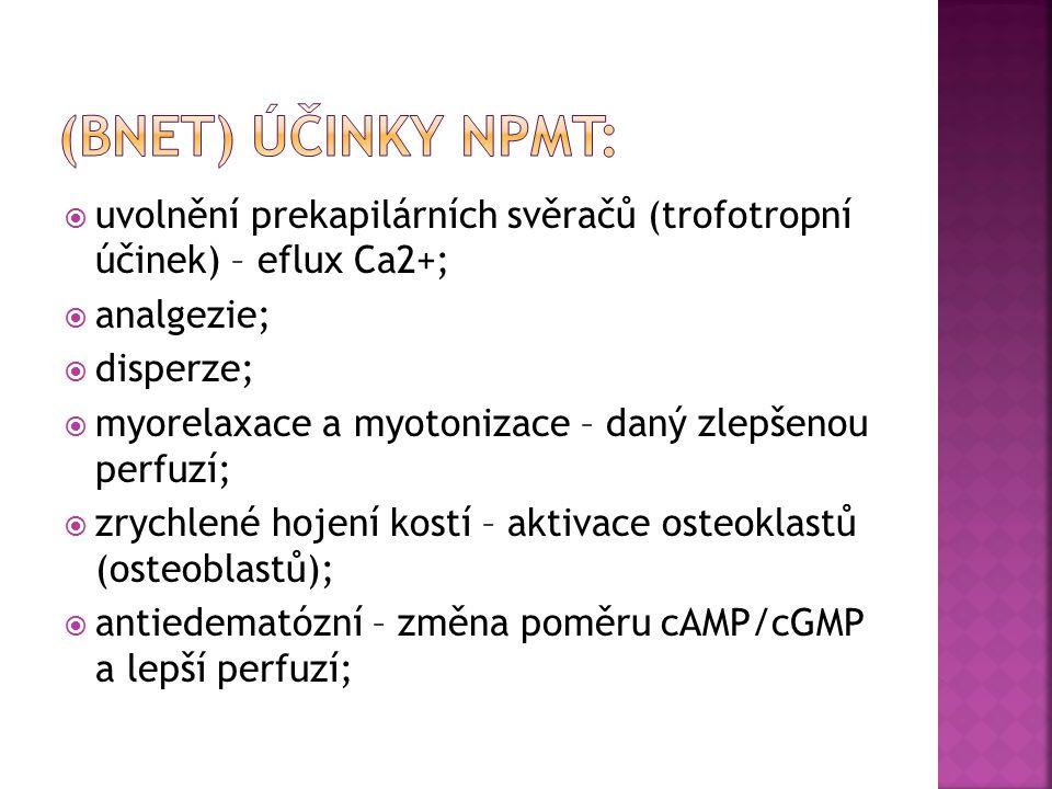 (BNET) Účinky NPMT: uvolnění prekapilárních svěračů (trofotropní účinek) – eflux Ca2+; analgezie;