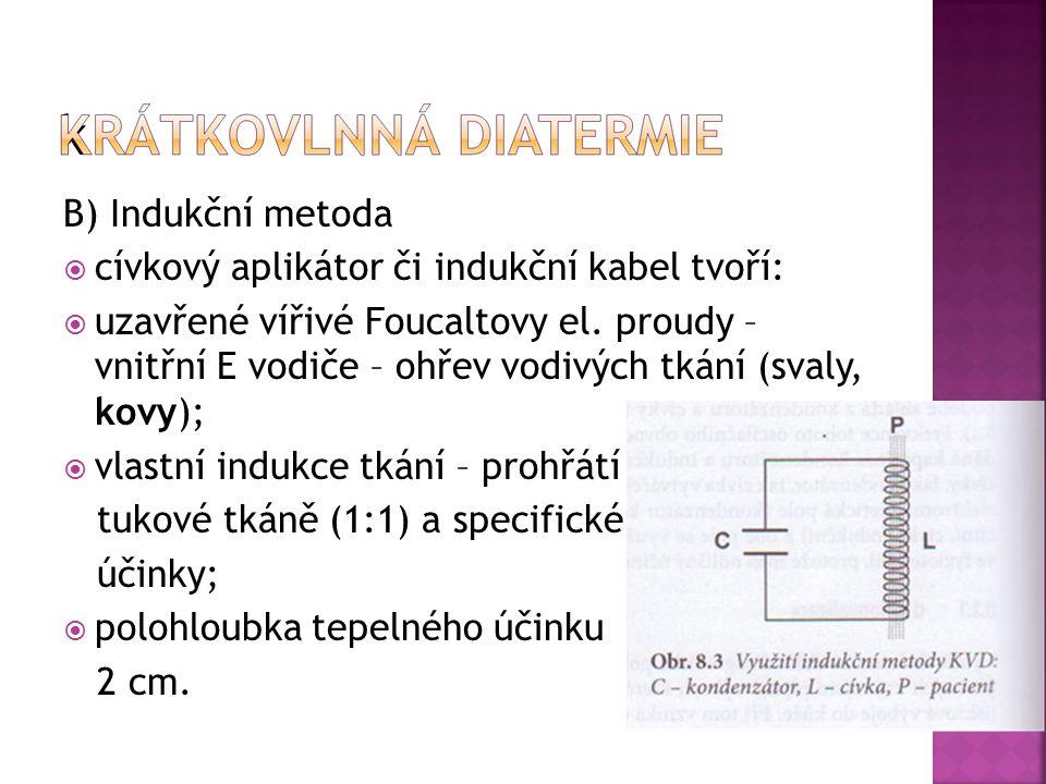 k B) Indukční metoda cívkový aplikátor či indukční kabel tvoří: