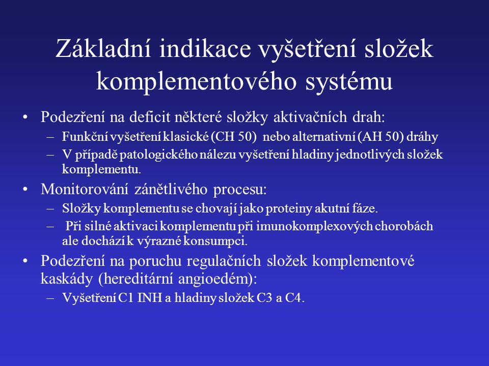 Základní indikace vyšetření složek komplementového systému