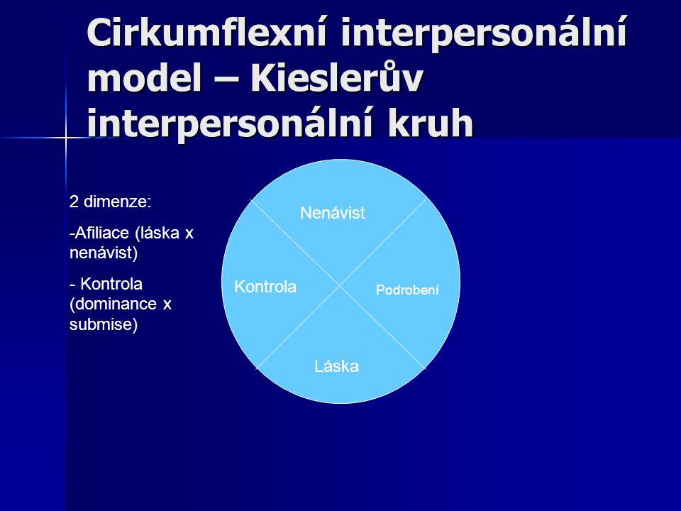 Cirkumflexní interpersonální model – Kieslerův interpersonální kruh