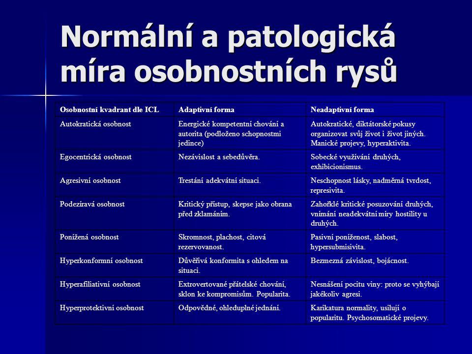 Normální a patologická míra osobnostních rysů