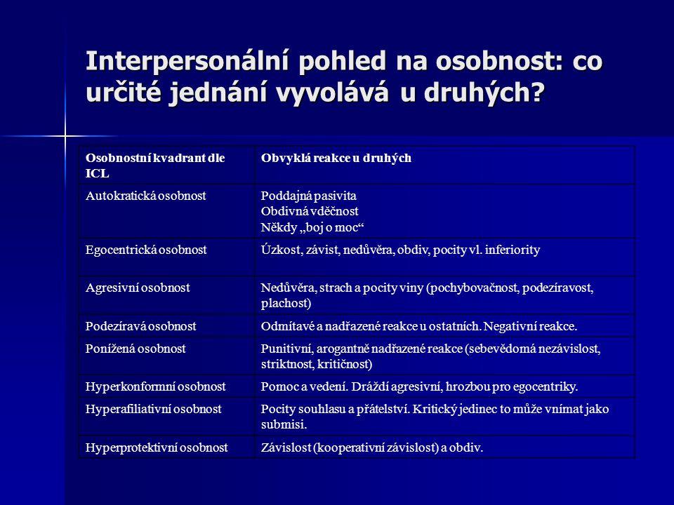 Interpersonální pohled na osobnost: co určité jednání vyvolává u druhých