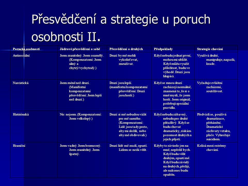 Přesvědčení a strategie u poruch osobnosti II.