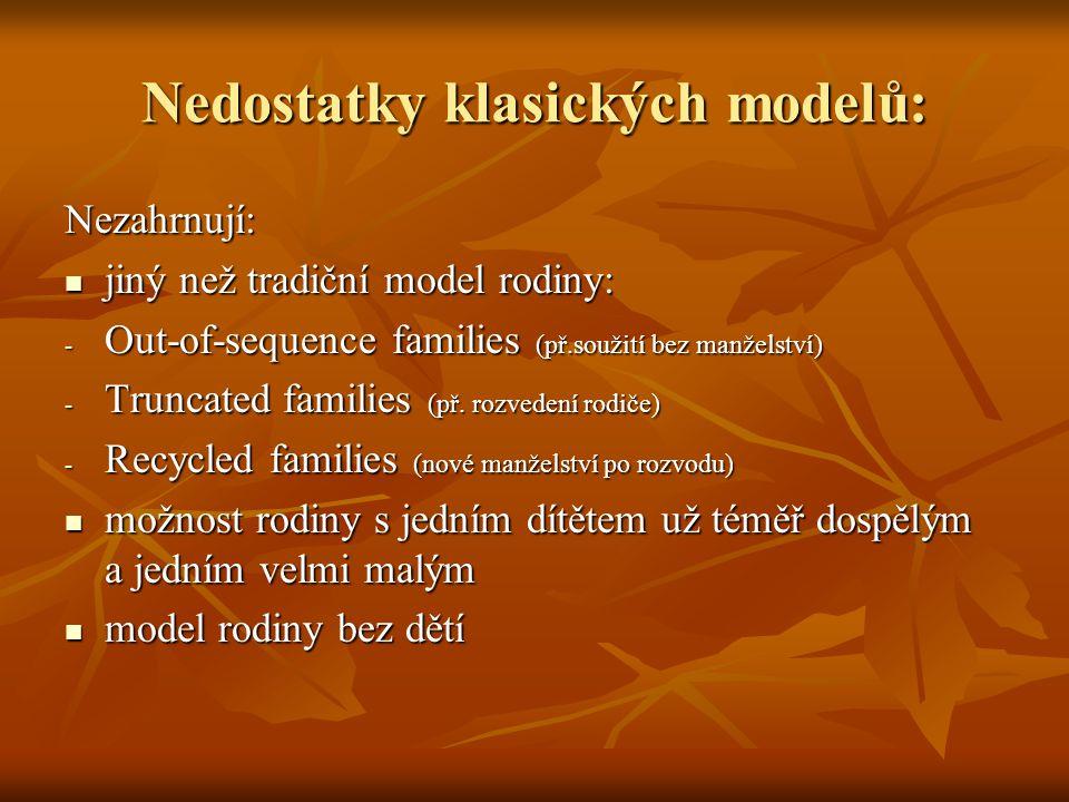 Nedostatky klasických modelů: