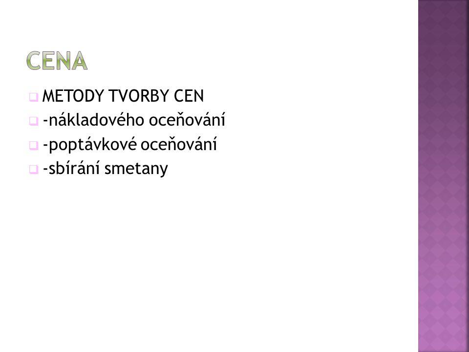 CENA METODY TVORBY CEN -nákladového oceňování -poptávkové oceňování