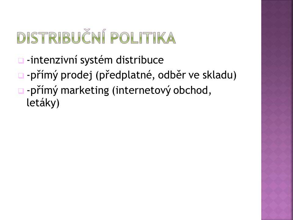 Distribuční politika -intenzivní systém distribuce