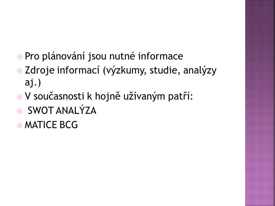 Pro plánování jsou nutné informace