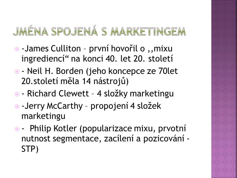 Jména spojená s marketingem
