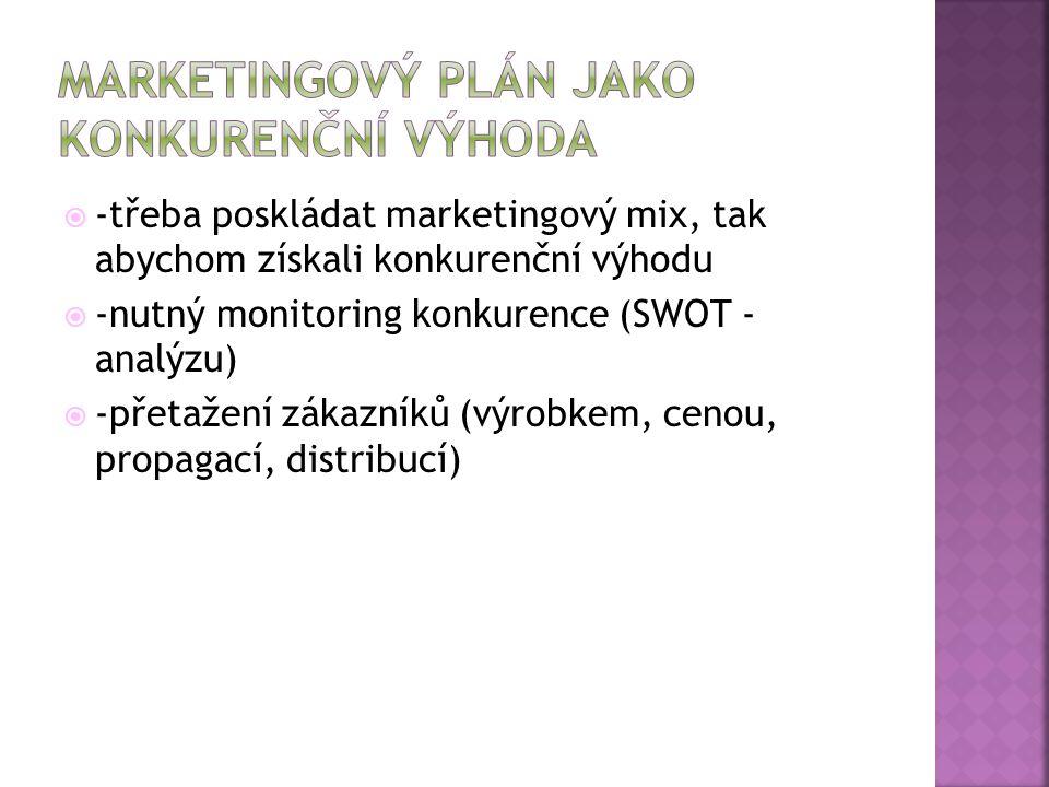 MARKETINGOVÝ plán jako konkurenční výhoda