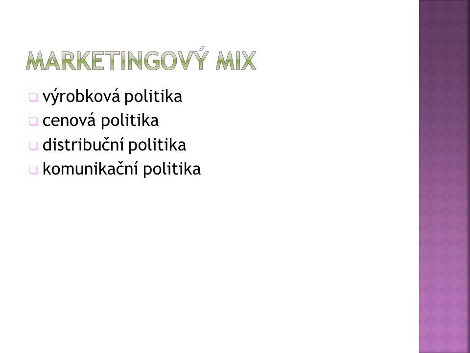 Marketingový mix výrobková politika cenová politika