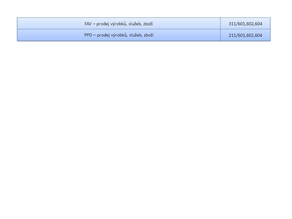 FAV – prodej výrobků, služeb, zboží 311/601,602,604