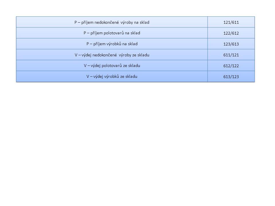 P – příjem nedokončené výroby na sklad 121/611
