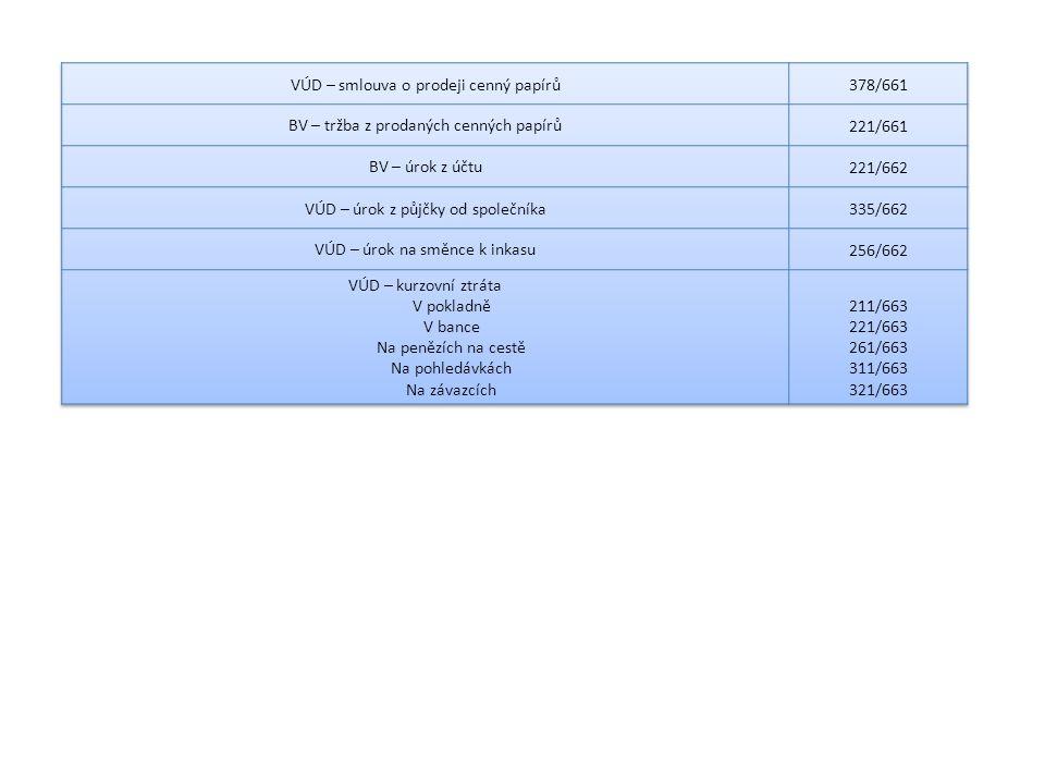 VÚD – smlouva o prodeji cenný papírů 378/661