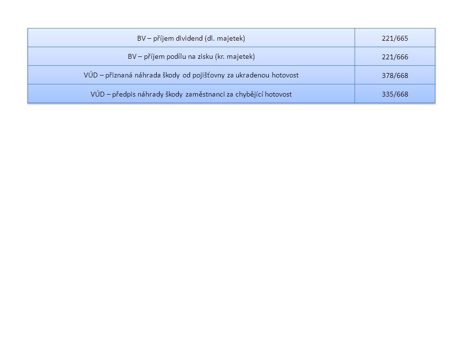 BV – příjem dividend (dl. majetek) 221/665