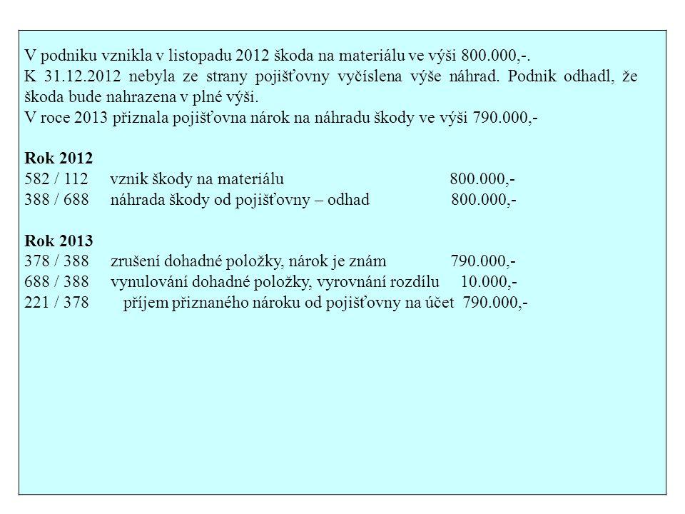 582 / 112 vznik škody na materiálu 800.000,-