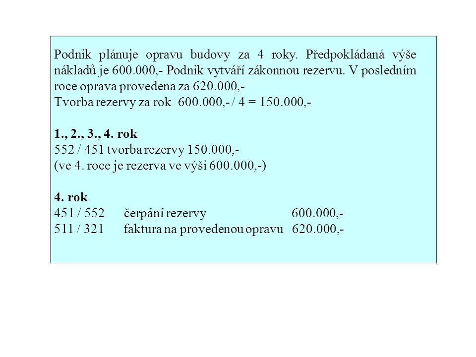 Tvorba rezervy za rok 600.000,- / 4 = 150.000,- 1., 2., 3., 4. rok