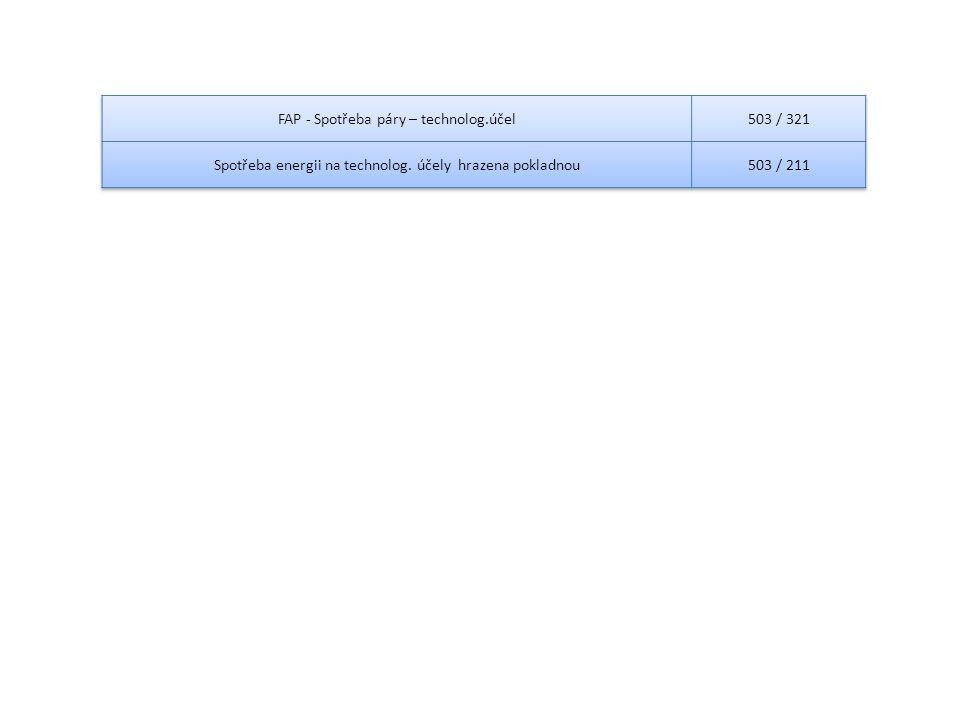 FAP - Spotřeba páry – technolog.účel 503 / 321