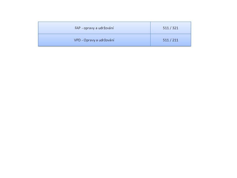 FAP - opravy a udržování 511 / 321