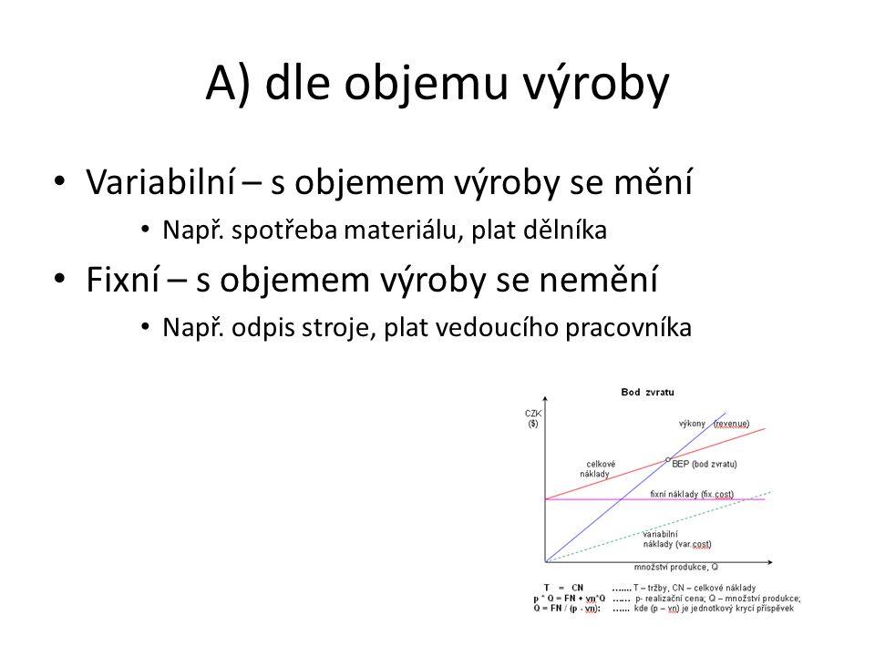 A) dle objemu výroby Variabilní – s objemem výroby se mění