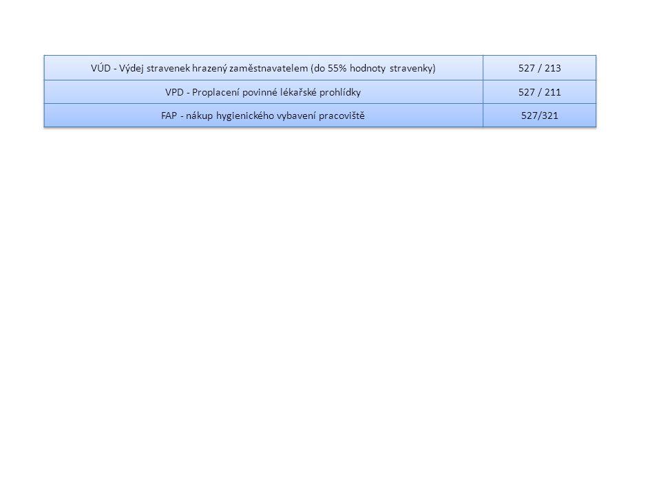VPD - Proplacení povinné lékařské prohlídky 527 / 211