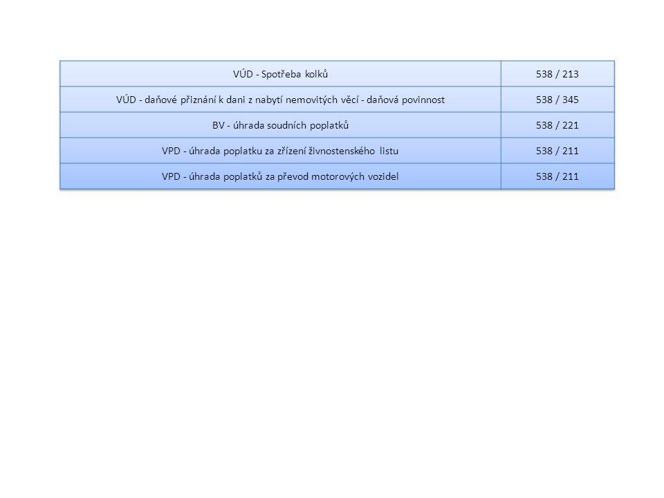 BV - úhrada soudních poplatků 538 / 221