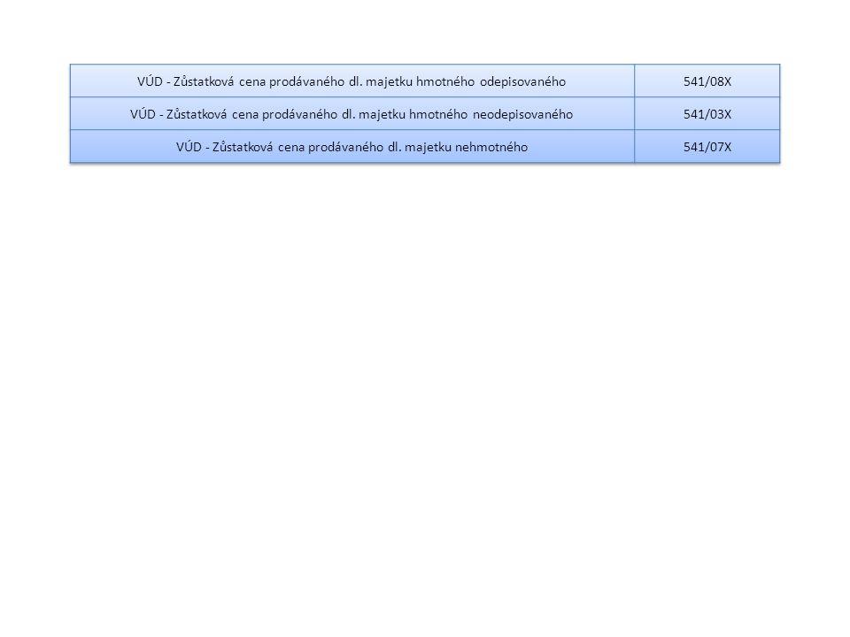 VÚD - Zůstatková cena prodávaného dl. majetku hmotného odepisovaného