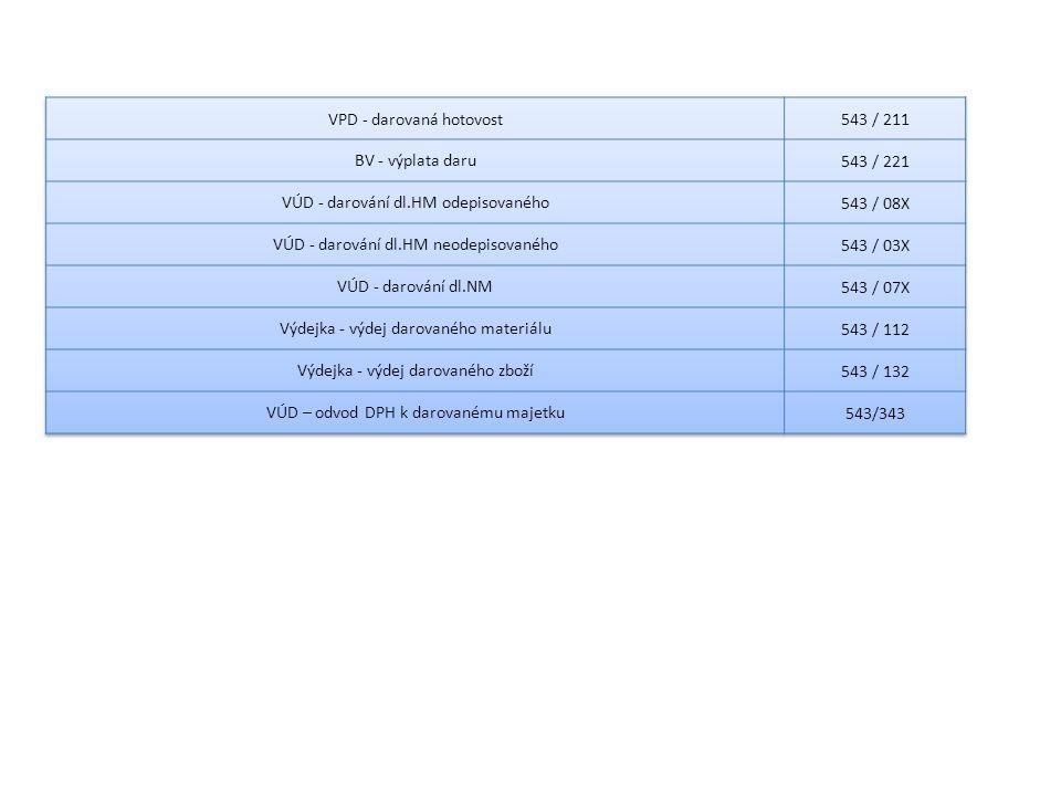 VPD - darovaná hotovost 543 / 211 BV - výplata daru 543 / 221