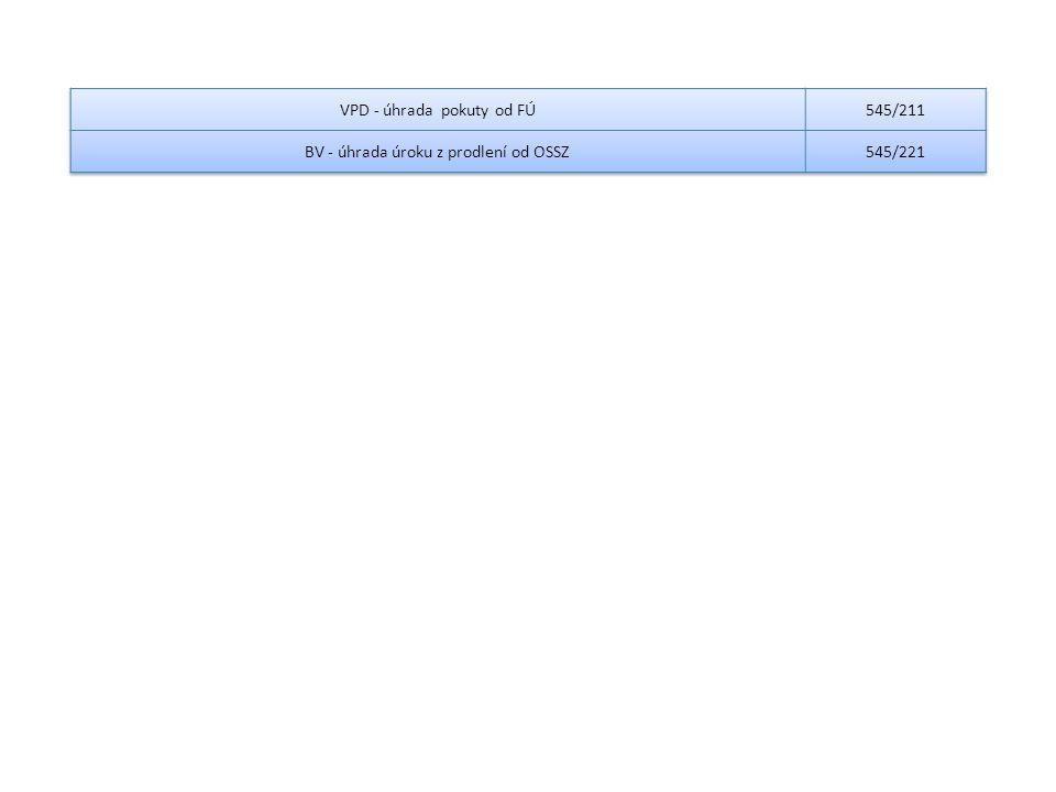 VPD - úhrada pokuty od FÚ 545/211 BV - úhrada úroku z prodlení od OSSZ