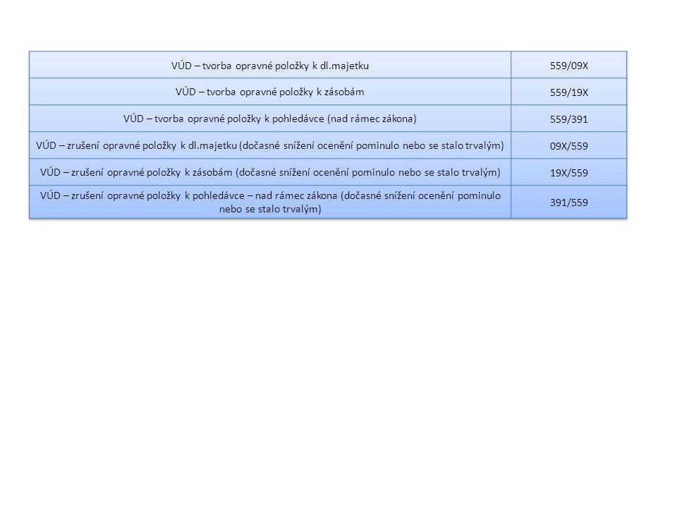 VÚD – tvorba opravné položky k dl.majetku 559/09X
